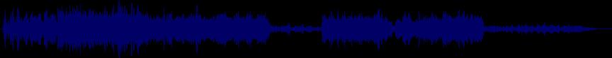 waveform of track #24870