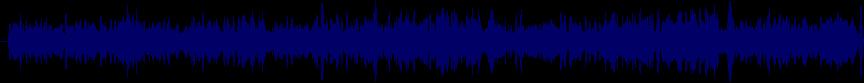 waveform of track #24875