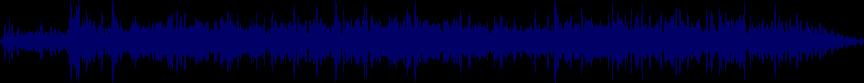 waveform of track #24880