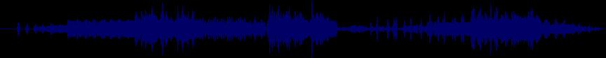 waveform of track #24882