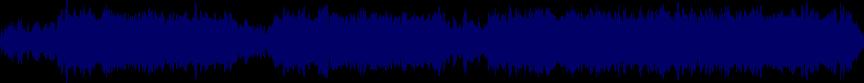 waveform of track #24892