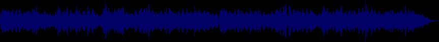 waveform of track #24898
