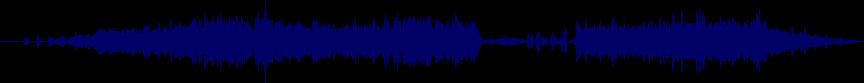 waveform of track #24902