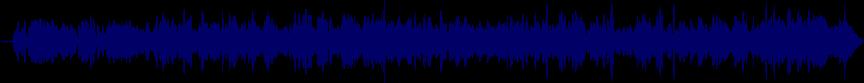 waveform of track #24904