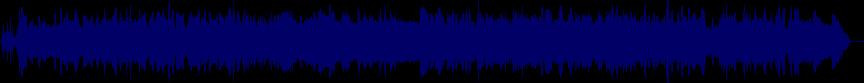 waveform of track #24908