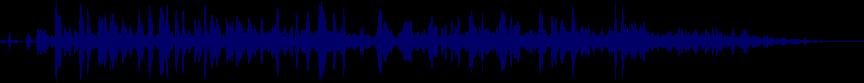 waveform of track #24916