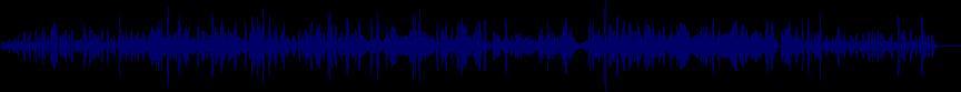 waveform of track #24927