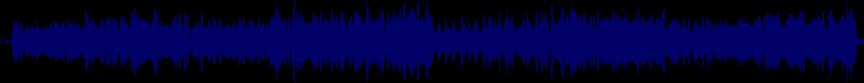 waveform of track #24937