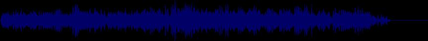 waveform of track #24943