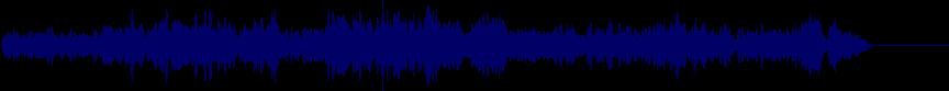 waveform of track #24945