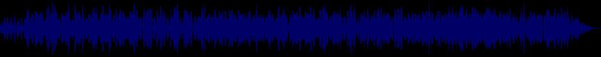 waveform of track #24964