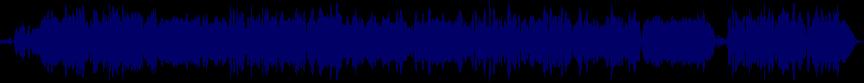 waveform of track #24974