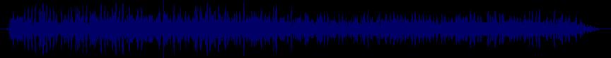 waveform of track #24979