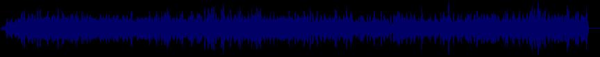 waveform of track #24985