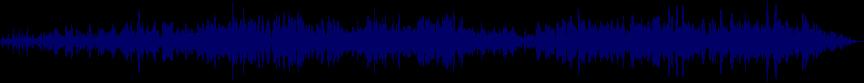 waveform of track #24987