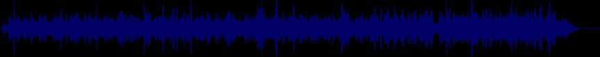 waveform of track #24992