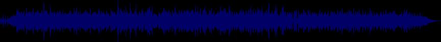 waveform of track #25020
