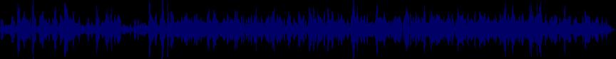 waveform of track #25022