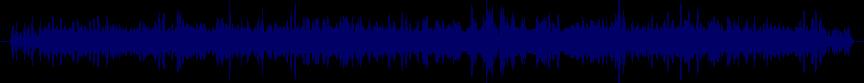 waveform of track #25028