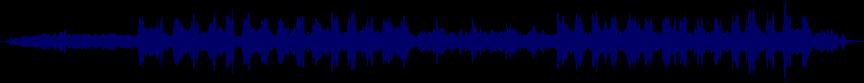 waveform of track #25031
