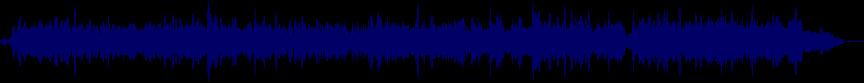 waveform of track #25032