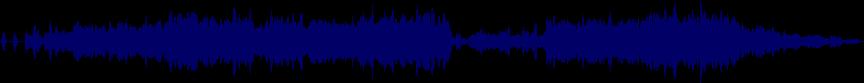 waveform of track #25036