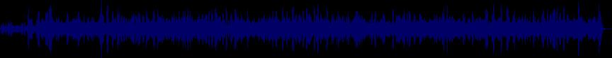 waveform of track #25037