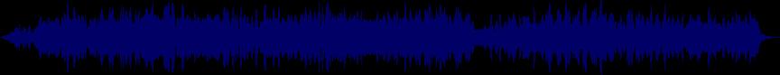 waveform of track #25040