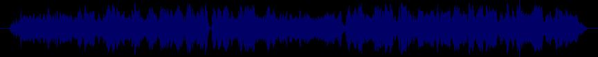 waveform of track #25042