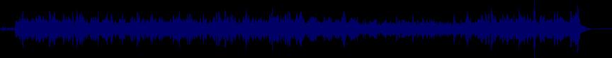waveform of track #25045