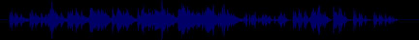 waveform of track #25048