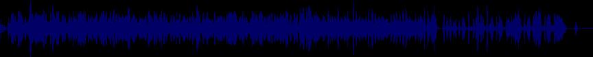 waveform of track #25054
