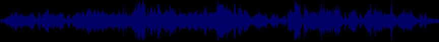 waveform of track #25057