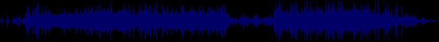 waveform of track #25061