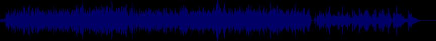 waveform of track #25063