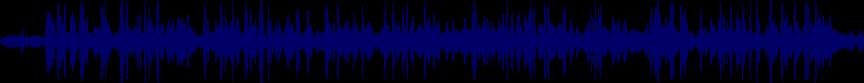 waveform of track #25066