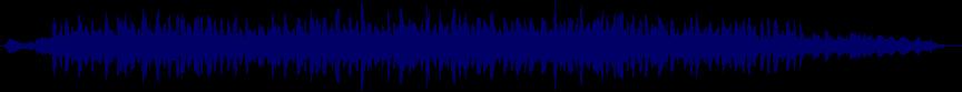waveform of track #25084