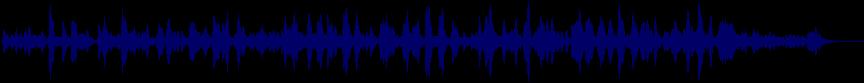 waveform of track #25103
