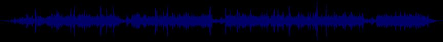 waveform of track #25124