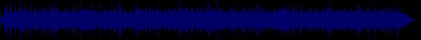 waveform of track #25128