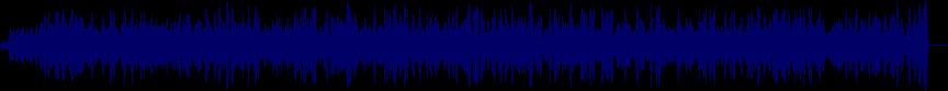 waveform of track #25129