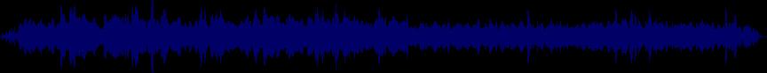 waveform of track #25133