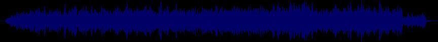waveform of track #25134