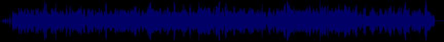 waveform of track #25139