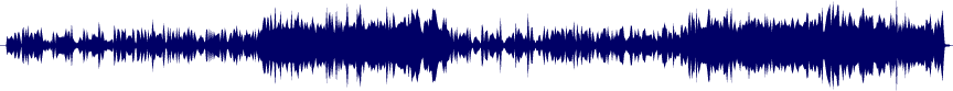 waveform of track #25140