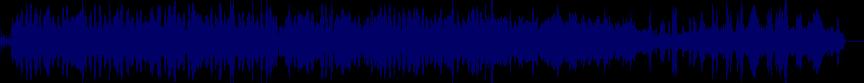 waveform of track #25145