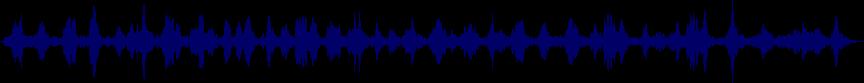 waveform of track #25147