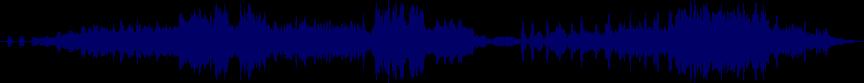 waveform of track #25154