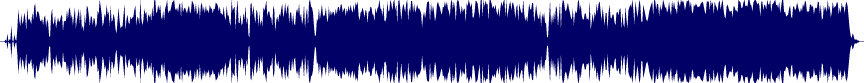 waveform of track #25187