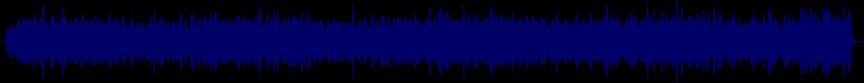 waveform of track #25189